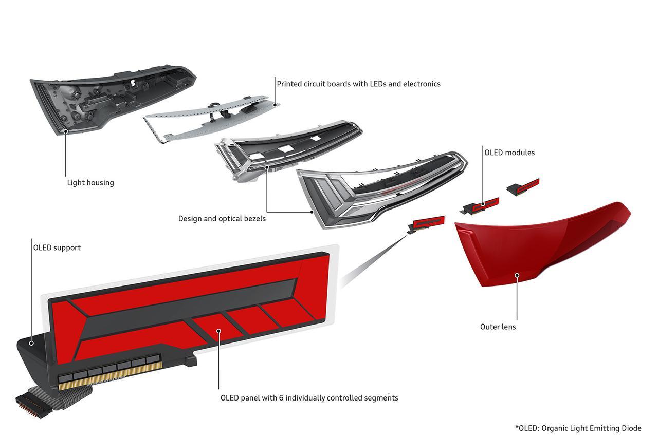 画像6: 「Audi Q5」がマイナーチェンジ