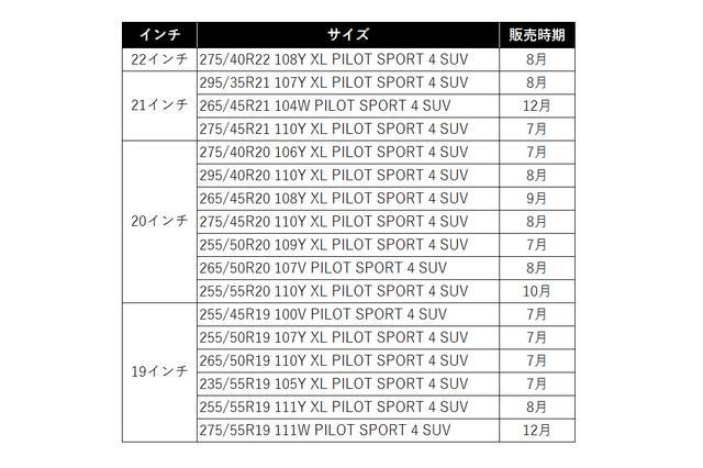 """画像3: """"フルリング プレミアム タッチ""""採用の「Pilot SPORT 4 SUV」発売"""