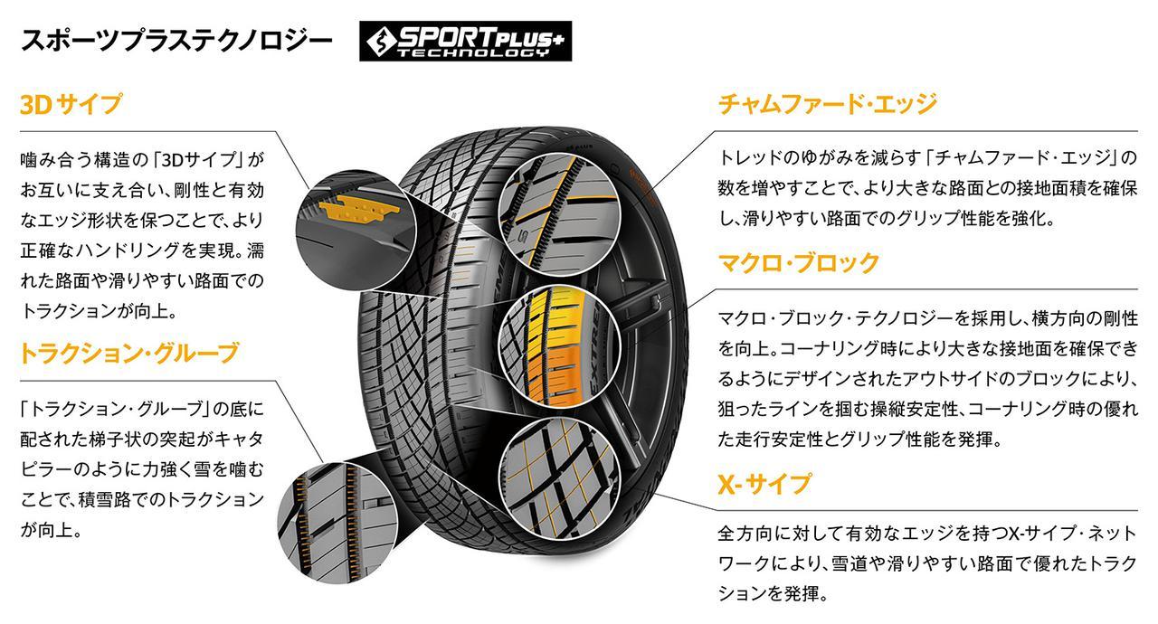 画像2: 【Continental Tires】「ExtremeContact DWS06 PLUS」を3月1日発売