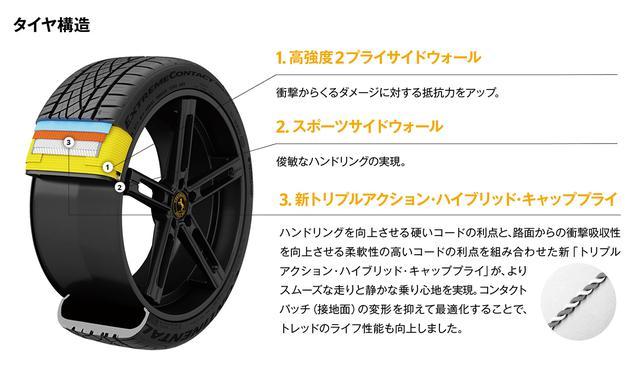 画像3: 【Continental Tires】「ExtremeContact DWS06 PLUS」を3月1日発売