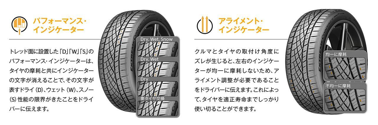 画像4: 【Continental Tires】「ExtremeContact DWS06 PLUS」を3月1日発売