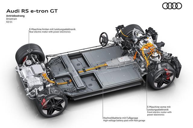 画像3: 「Audi e-tron GT」がワールドプレミア