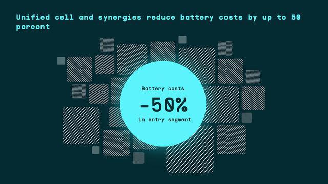 画像2: VWグループがバッテリーと充電インフラ戦略を発表