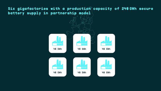 画像4: VWグループがバッテリーと充電インフラ戦略を発表