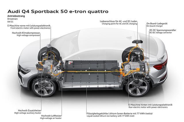 画像2: Audi Q4 e-tron/Sportback e-tronがワールドプレミア