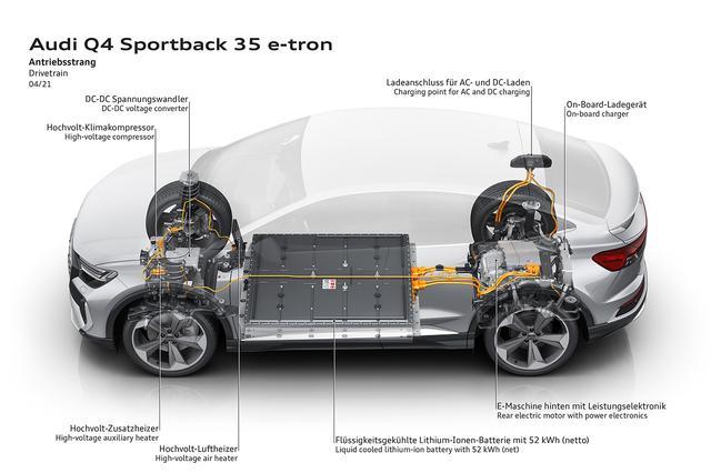 画像1: Audi Q4 e-tron/Sportback e-tronがワールドプレミア