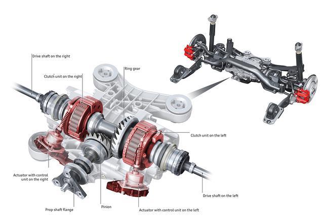画像2: 新型「Audi RS 3」にRSトルクスプリッターを搭載