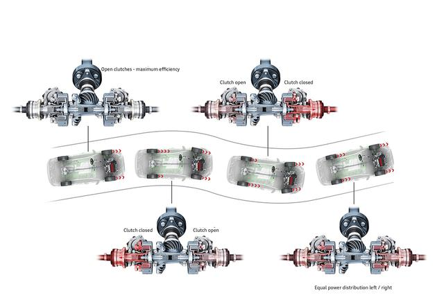 画像3: 新型「Audi RS 3」にRSトルクスプリッターを搭載