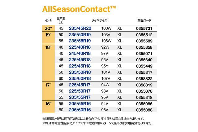 画像8: 【Continental Tires】「AllSeasonContact」を日本で発売