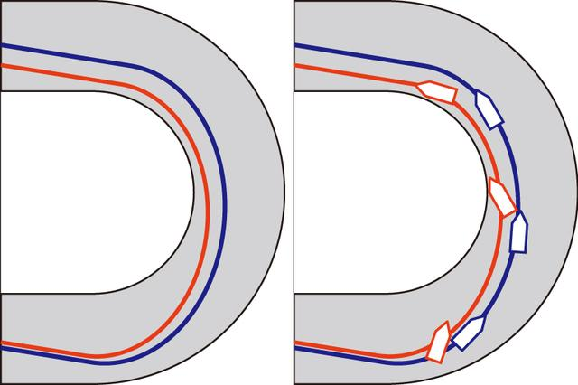 画像: 第二段階: 前走車のイン側へ・よりコンパクトに進入