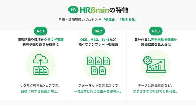 画像: 人事制度の煩雑なプロセスを効率化し企業の成長に貢献するHRBrain