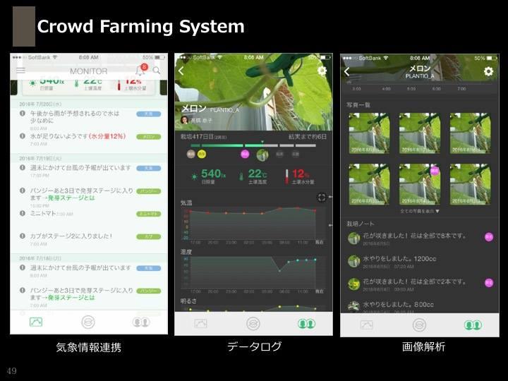 画像3: 海外のアーバンファーミング 〜 一味違うIoT農業 目指すのは「アグリテイメント」