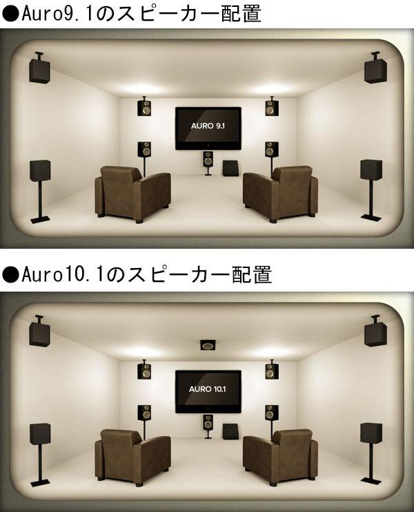 画像: Auro-3Dでは、ベーシックな9.1chやフロントトップを加えた10.1chなどのスピーカー配置が提案されている