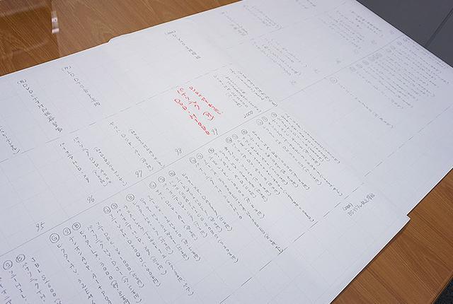 画像: これが、その35年分の年表。模造紙4枚にわたり、スタッフが手書きしたものだ
