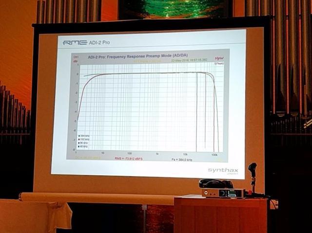 画像: 【春のヘッドフォン祭2017】RMEのDAC内蔵ヘッドホンアンプ「ADI-2PRO」の説明会リポート