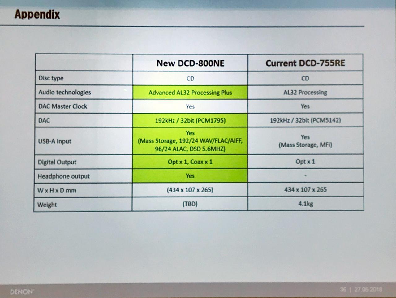 画像: CDプレーヤー「DCD-800NE」と「DCD-755RE」の比較表。DAC素子が変更され、それに伴ってハイレゾファイルの再生が可能になった