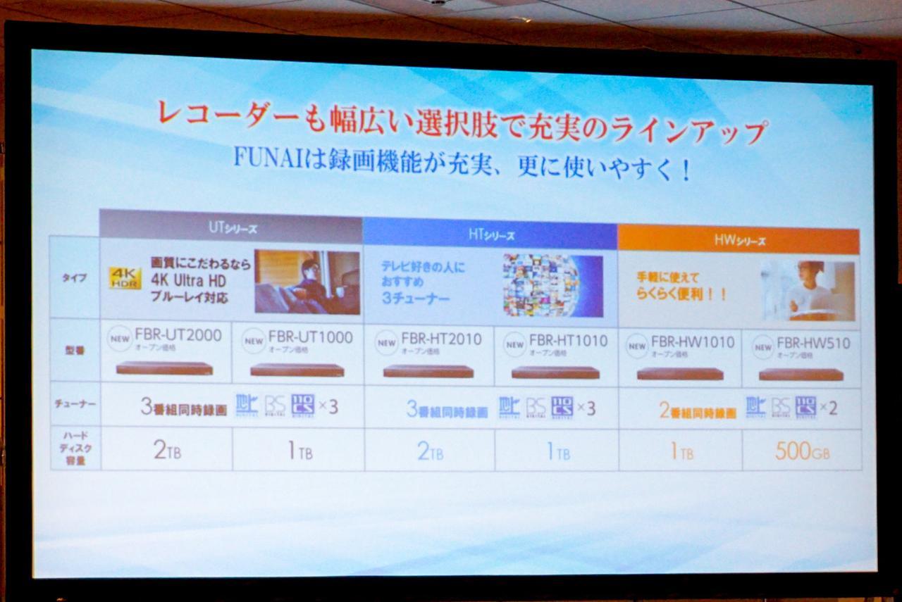 Images : 13番目の画像 - FUNAI発表会の製品紹介スライド - Stereo Sound ONLINE