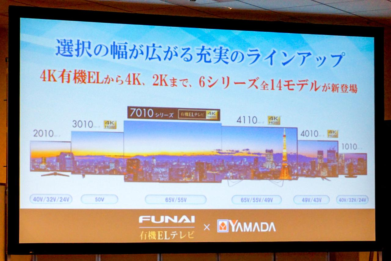 Images : 1番目の画像 - FUNAI発表会の製品紹介スライド - Stereo Sound ONLINE