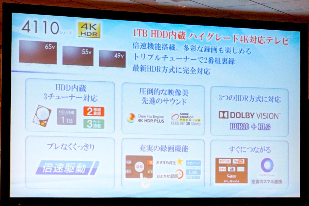 Images : 6番目の画像 - FUNAI発表会の製品紹介スライド - Stereo Sound ONLINE