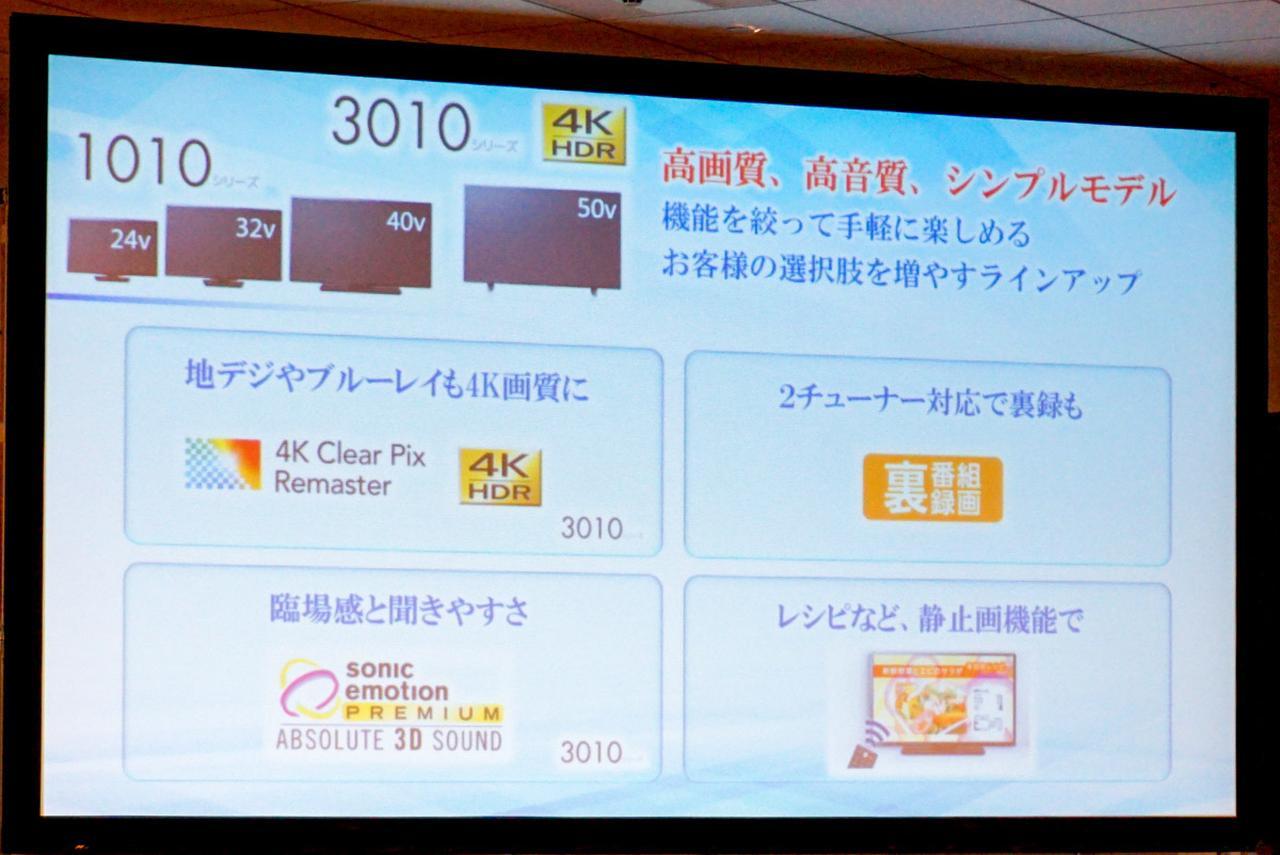 Images : 8番目の画像 - FUNAI発表会の製品紹介スライド - Stereo Sound ONLINE