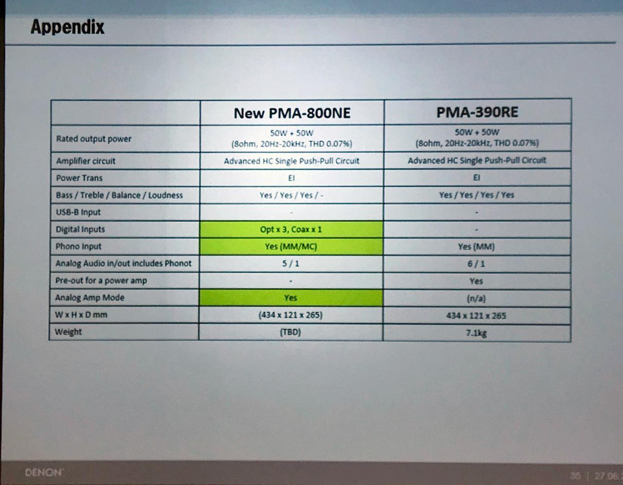 画像: プリメインアンプ「PMA-800NE」と併売品「PMA-390RE」の比較表。デジタル入力、MCのフォノ入力が追加された。また、「PMA-800NE」にはデジタルブロックの動作を止める「Analog Amp Mode」も搭載する