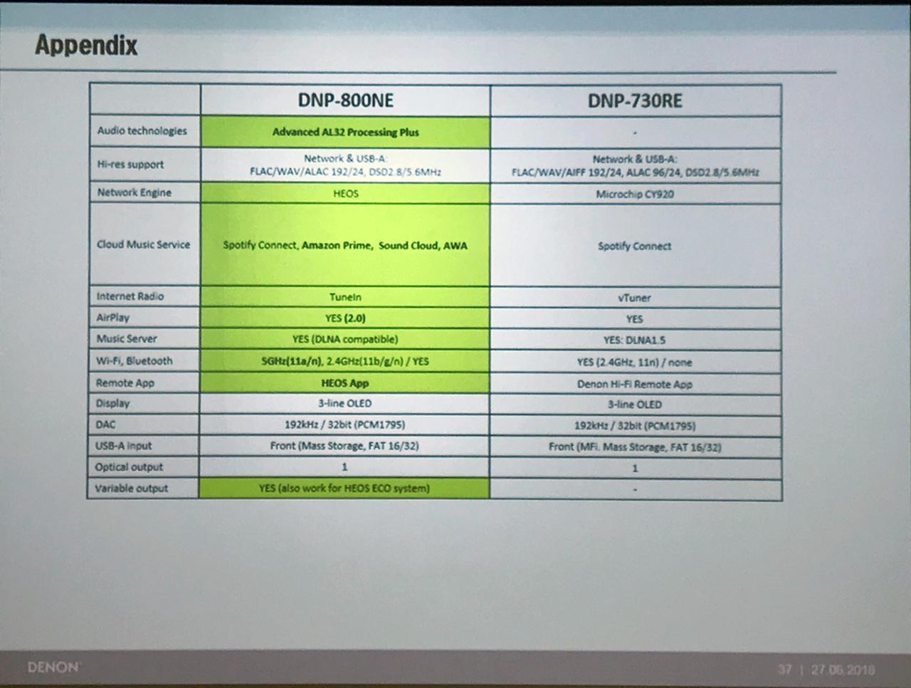 画像: ネットワークオーディオプレーヤー「DNP-800NE」と「DNP-730RE」の比較表。独自のネットワークモジュールHEOS(ヒオス)を搭載したことで、Spotifyなど各種オーディオストリーミングサービスに対応している