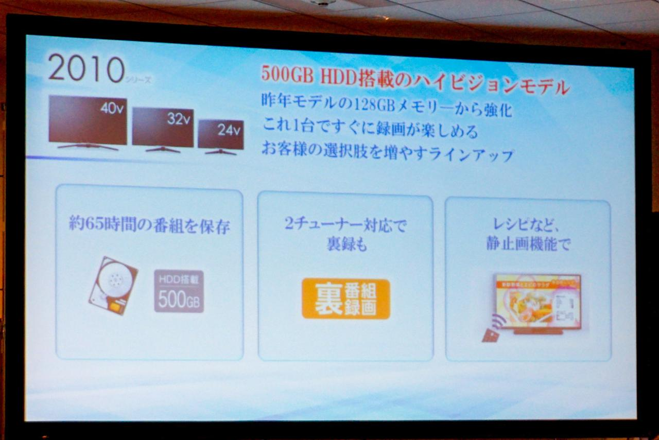 Images : 7番目の画像 - FUNAI発表会の製品紹介スライド - Stereo Sound ONLINE