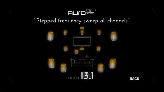画像: Auro-3Dは、5.1chのベースに対して2組4本のトップスピーカーを組み合わせることを基本とする(Auro 9.1)。さらに7.1chをベースにトップスピーカーを増やすAuro13.1も用意され、AV8805ではこれも再生可能だ