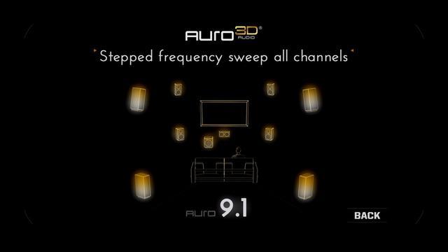 画像2: 自宅導入への大きなポイント 品格を得たAV8805の音