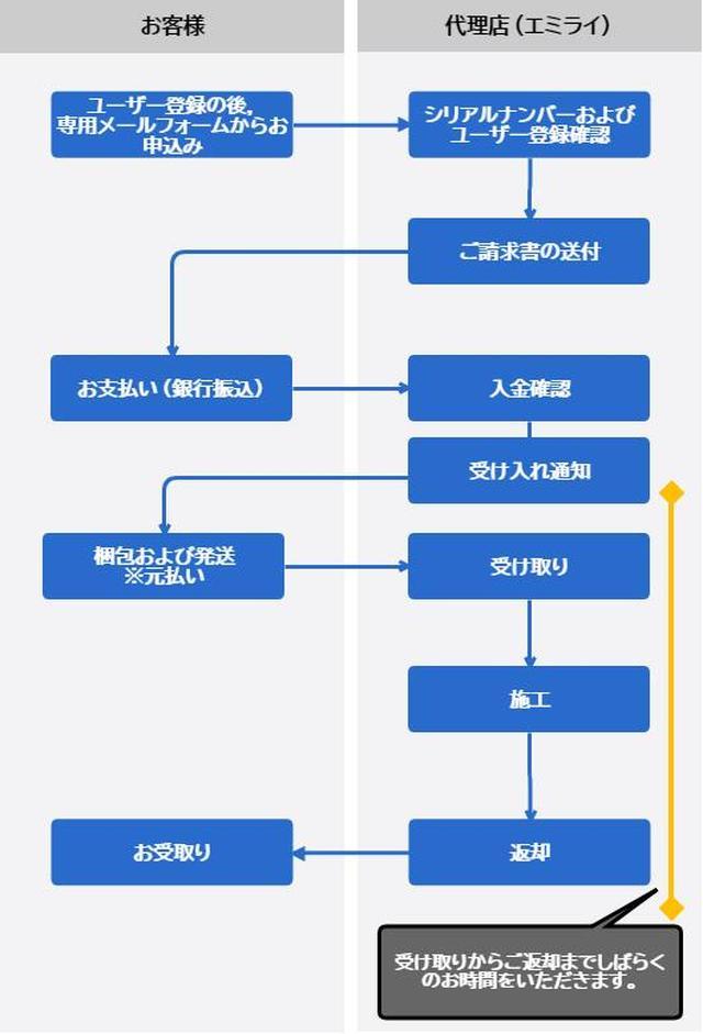 画像: www.mytekdigital.jp