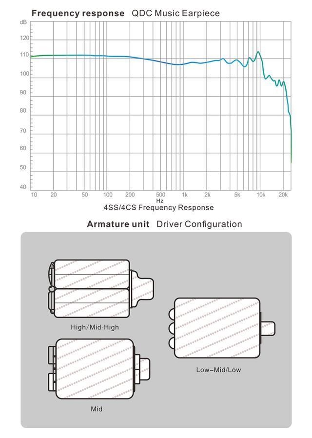 画像: 4SS SE(qdc)|ミックスウェーブ[Mixwave]Studio Series4 Driver Universal IEMバランスド・アーマチュア型(BA型)
