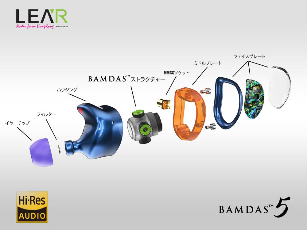 画像: 「BAMDAS 5」の分解図。中央にある、ガンダムで言うところのクラッカーのようなものが、ドライバーを収納したBAMDAS