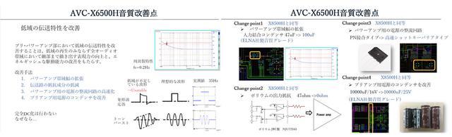 画像1: 最上位モデル開発で培ったノウハウを投入し、音質をさらに向上させた