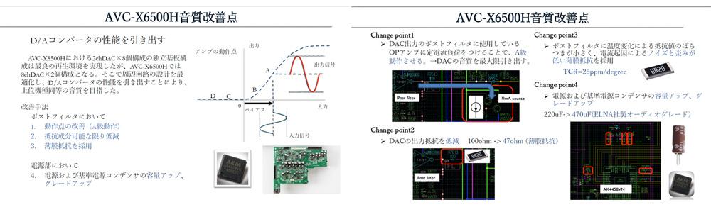 画像2: 最上位モデル開発で培ったノウハウを投入し、音質をさらに向上させた
