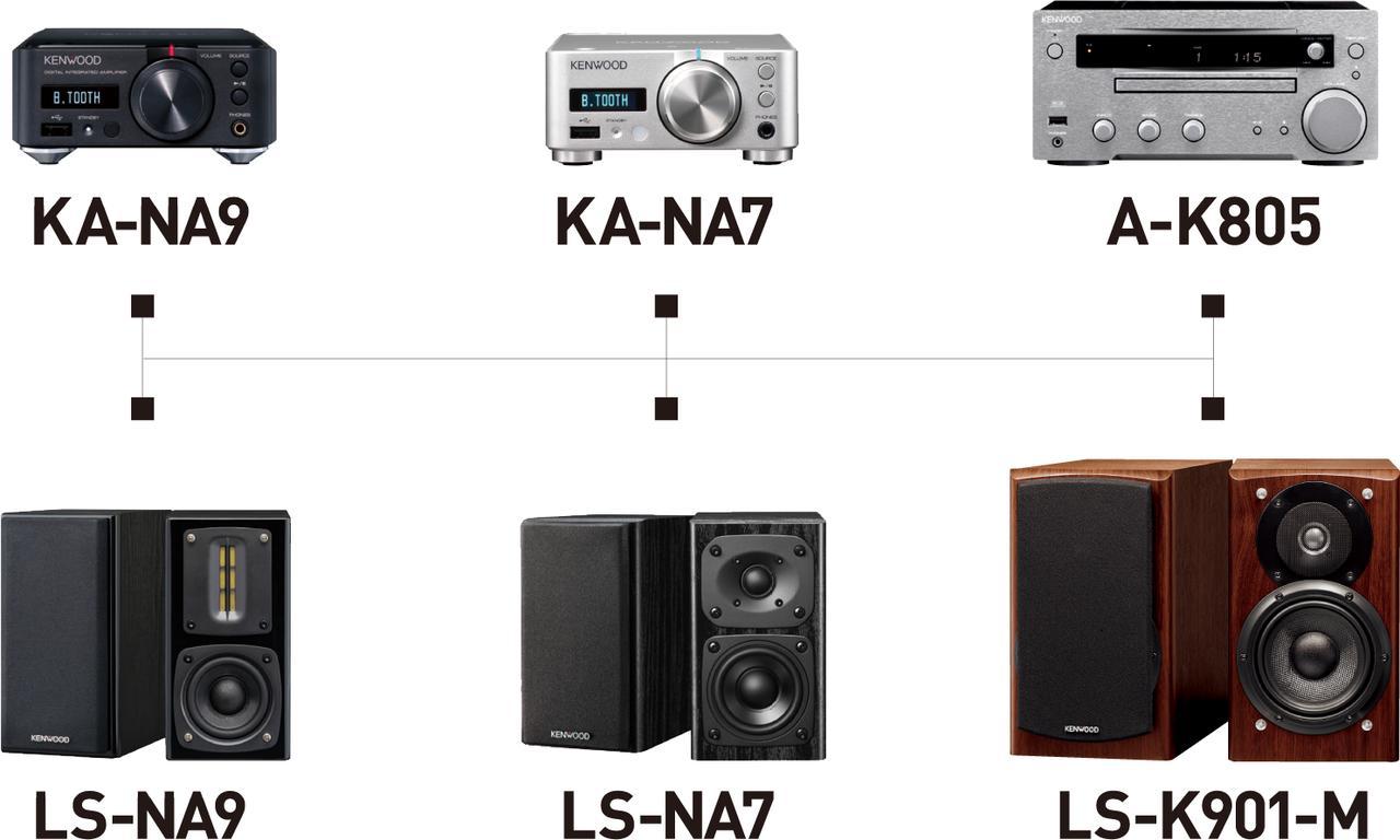 画像: LS-NA9 Kシリーズ オーディオ 商品情報 ケンウッド