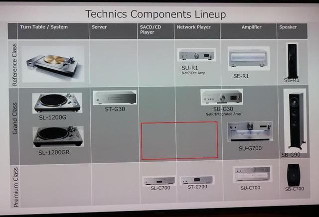 画像: SACD/ネットワークプレーヤーで、空白だったラインナップが埋まる