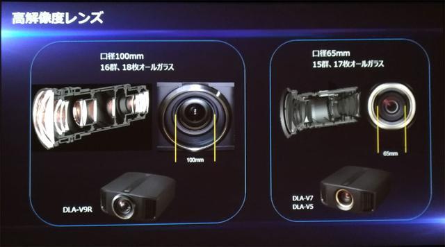 画像3: 100万円で買えるネイティブ4Kプロジェクターも2モデル