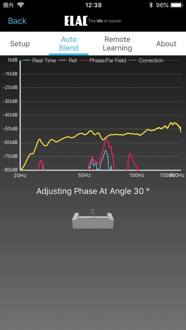 画像: 【5】最後はリスニングポイントでの測定だ。こちらは、自動的に「フェイズ」の違いも測定される