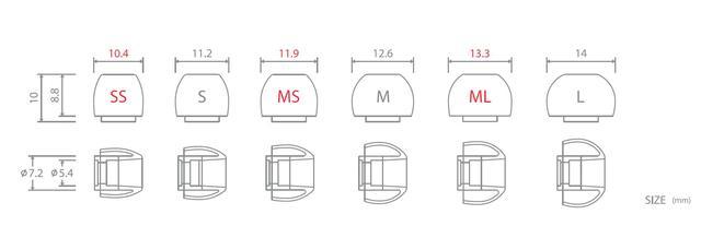 画像: 優れたフィット感を実現。高品質シリコン採用の独自設計イヤーピース「SednaEarfit™」の「ML,MS,SS」サイズを発売|株式会社aiuto PCパーツ・周辺機器 総合代理店