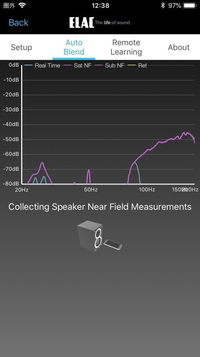 画像: 【3】次にアプリの指示にしたがって、スピーカーの再生能力の測定を行なう。片側のスピーカーにスマホを近づけ、テストトーンを集音する