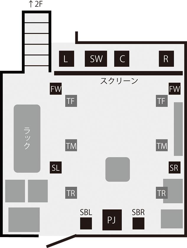 画像: 自宅とは別に部屋を借りて、完全プライベートなホームシアターを実現している。広さは約14畳で、高さを揃えた9.1chスピーカーが並んでいる。まさに「夢の空間」です