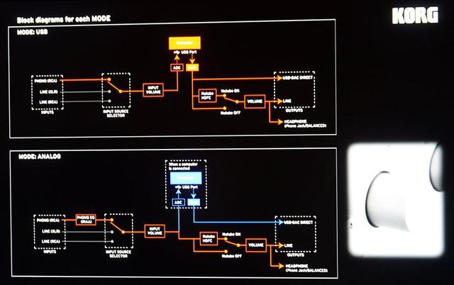 画像: ▲Nu-Iの信号処理の流れ