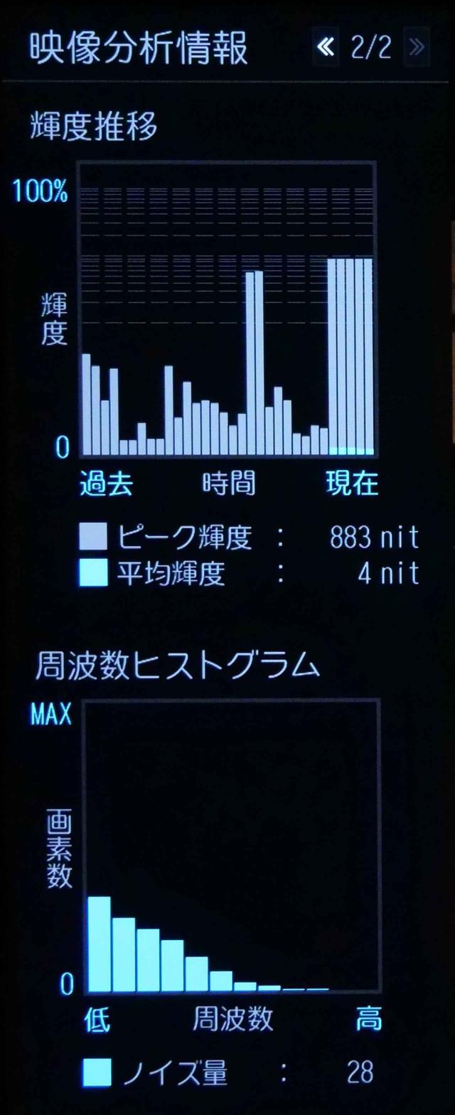 画像: HDRを快適に楽しむための、有効な調整項目も追加された