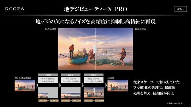 画像: 放送のアップコンバート画質にもこだわっている。X920では地デジからフルHDに、さらにフルHDから水平方向を2倍、その後垂直方向を2倍と合計3回の超解像を加えている