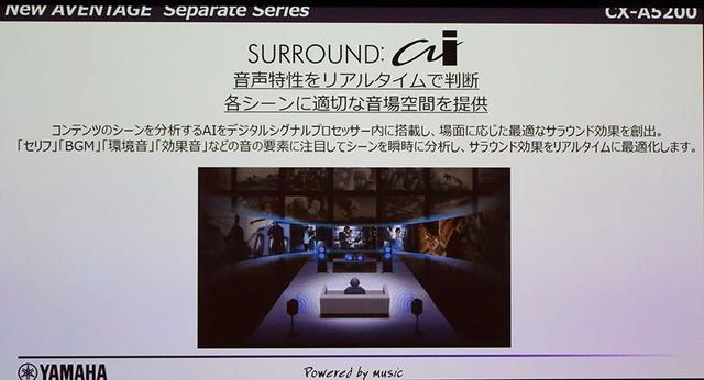 画像: 「SURROUND:AI」のコンセプトを紹介したチャート