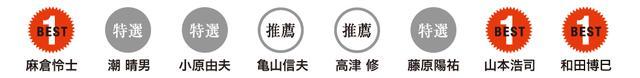 画像: ※HiVi ベストバイの選考は、★(ベストワン)、◎(特選)、○(推薦)の3種類があります