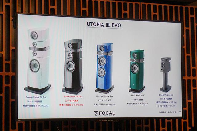 """画像: ▲今回の2モデルと来年の発売の「Stella Utopia EM Evo」を揃えてユートピアシリーズはすべて""""Evo""""仕様のモデルとなる"""