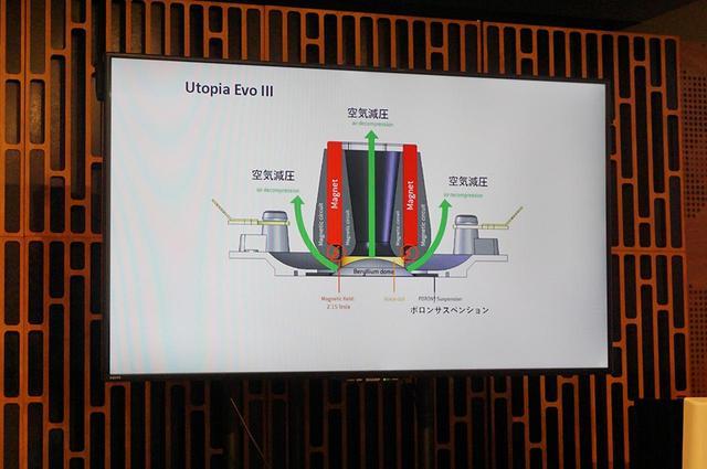 画像: ▲IALトゥイーターは側面と背面の計3箇所から効率的にで空気の減圧をする仕組みをとっている