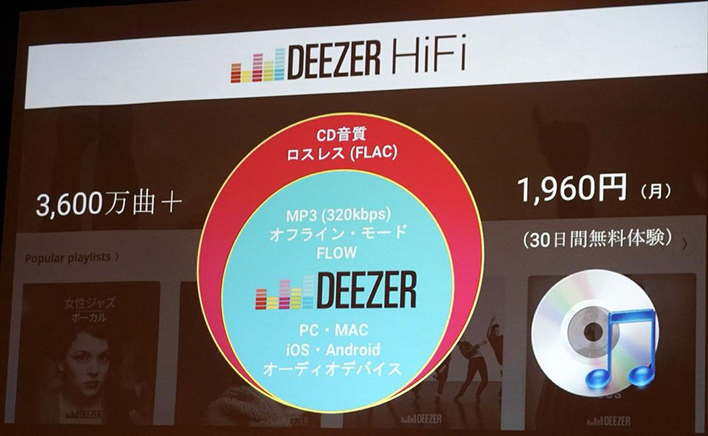 画像: 月額¥1,960で3,600万曲のCDサウンドが楽しめる点を、強くアピール
