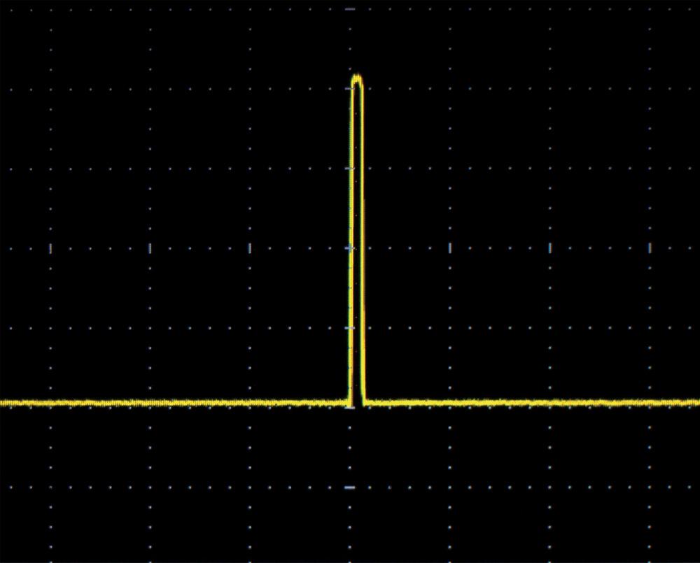 画像: NOS モードにおけるインパルス出力波形